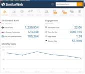 Как узнать посещаемость чужого сайта-конкурента с помощью сервиса SimilarWeb и стоит ли верить их данным?